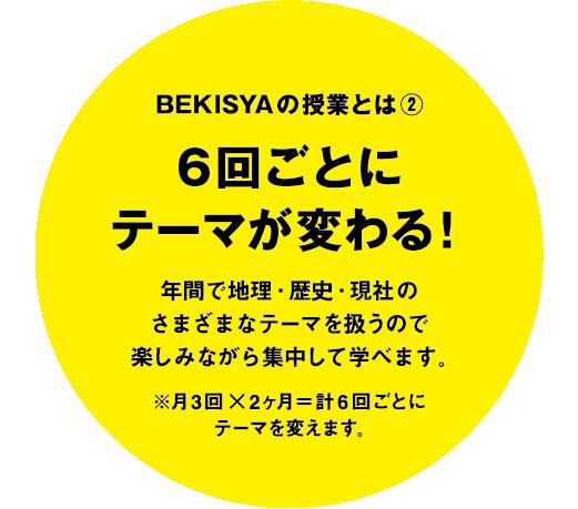 BEKISYAの授業とは② 6回ごとにテーマが変わる!